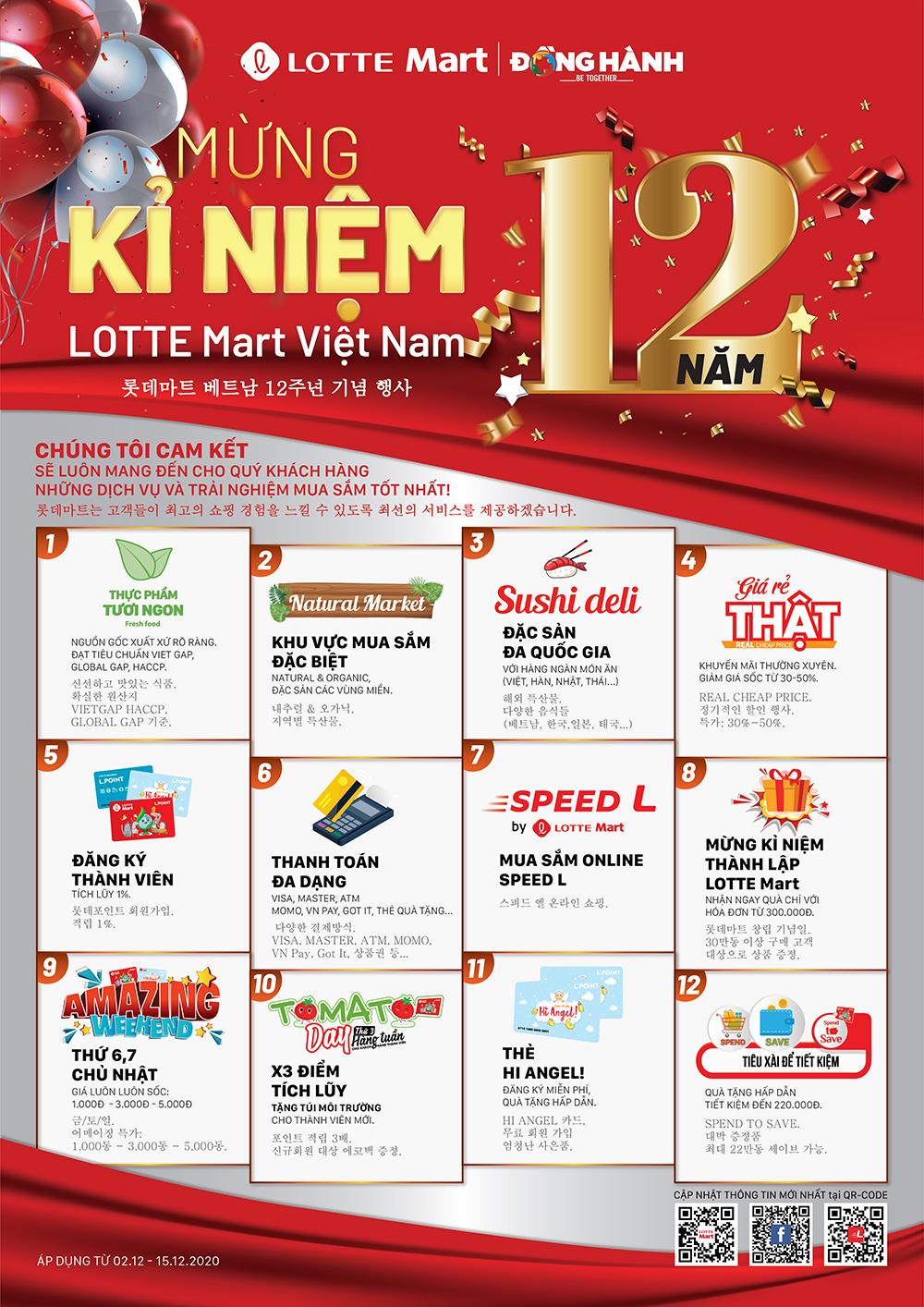 Mừng kỷ niệm 12 năm LOTTE Mart Việt Nam 02.12-15.12.2020